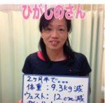 糖質制限40代女性【実録190日】10kg糖質制限ダイエット成功事例!