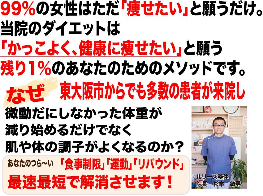 東大阪市からでも多数来院してダイエット成功する整骨院